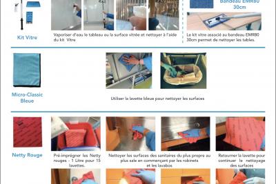 Collectivité - protocole de nettoyage des surfaces